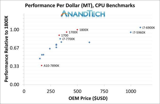 20200214_PC_NT61P8, AnandTech